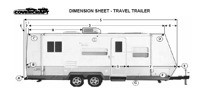 custom rv covers by covercraft image of a travel trailer that shows the measuring points - Rv Cover