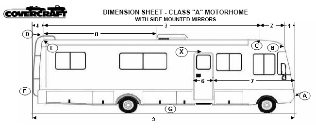 Image result for RV dimensions